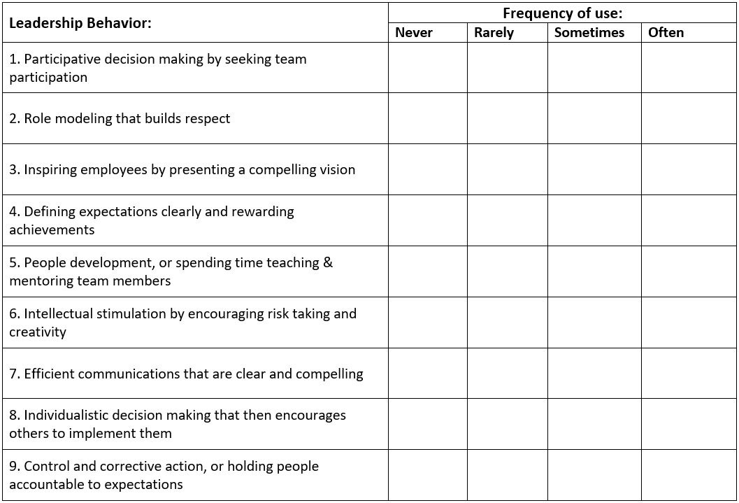 McKinsey Leadership Behavior table