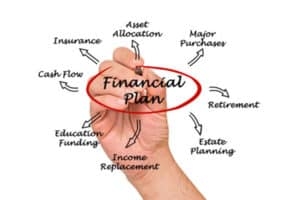 Year End Financial Planning