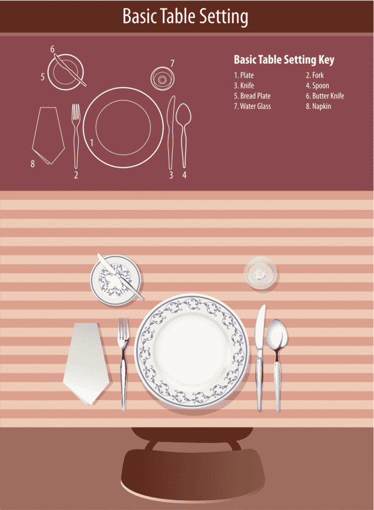 Basic table setting is proper etiquette a lost art Simple table setting for lunch