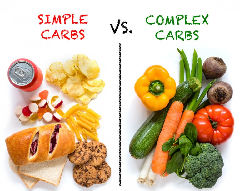 what are carbs - 768×611