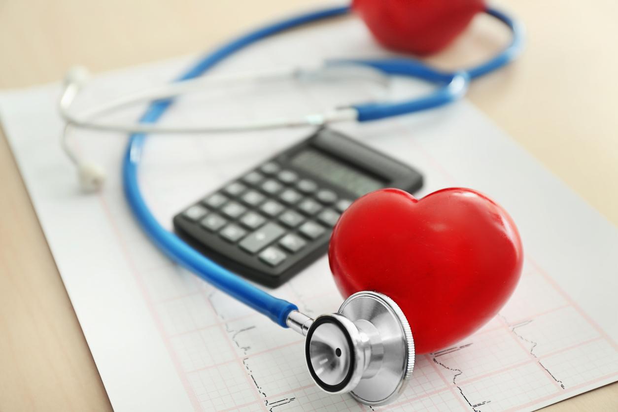 Heart Health Calculator