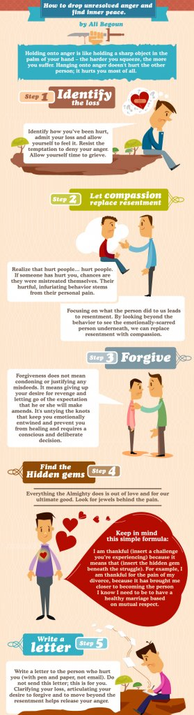 Five-Steps-to-Letting-Go-Infographic