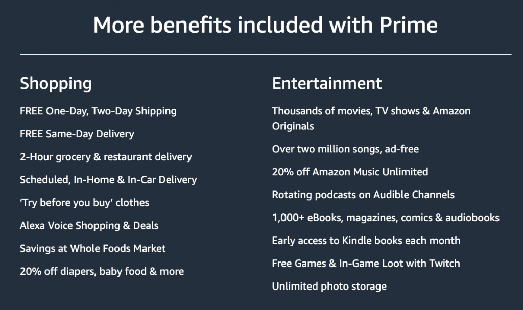 Amazon Prime Membership DetailsA mazon Prime Days