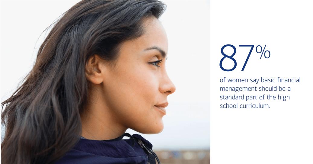 basic financial management for women