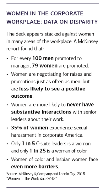 Only 1-in-5 C-suite leaders is a woman and only 1-in-25 is a woman in color.