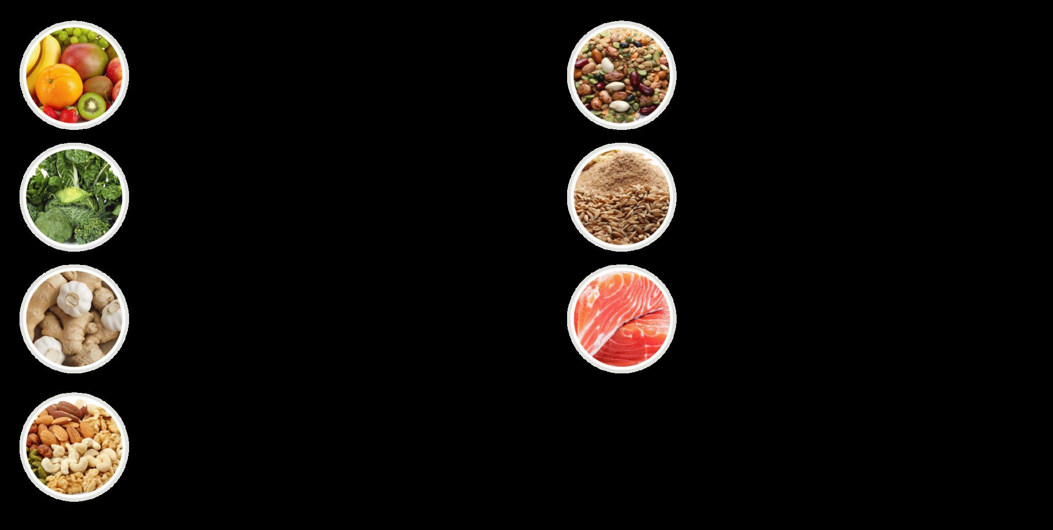 Easy Food Tips