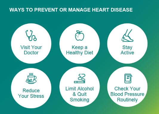 prevent and manage heart disease