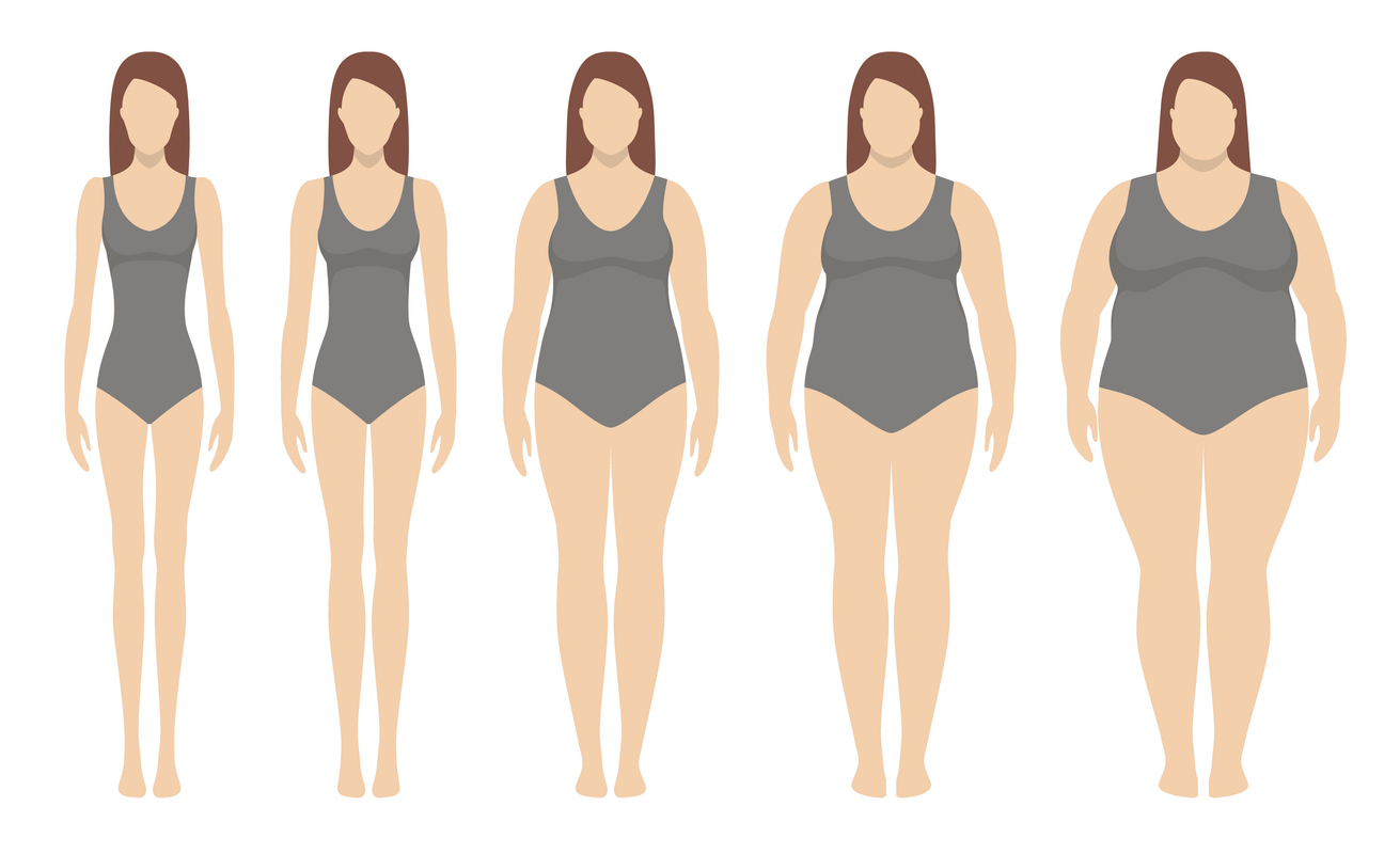 BMI and healthy weight for your height